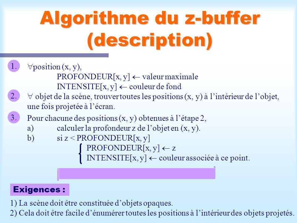 Algorithme du z-buffer (description)