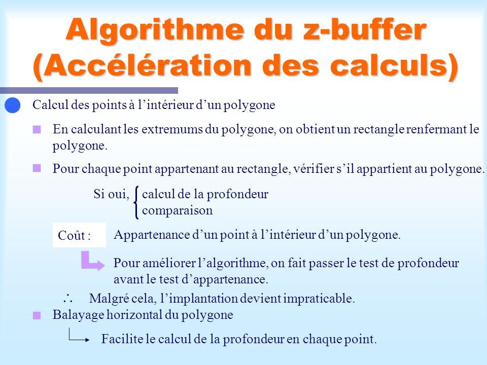 Algorithme du z-buffer (Accélération des calculs)