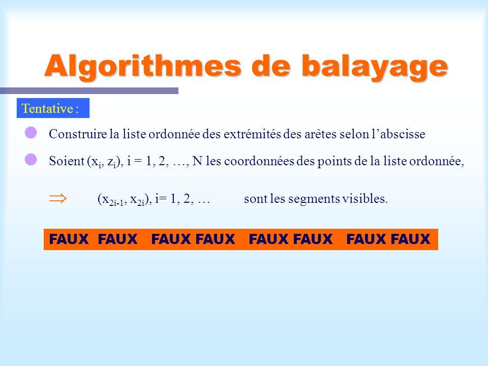Algorithmes de balayage