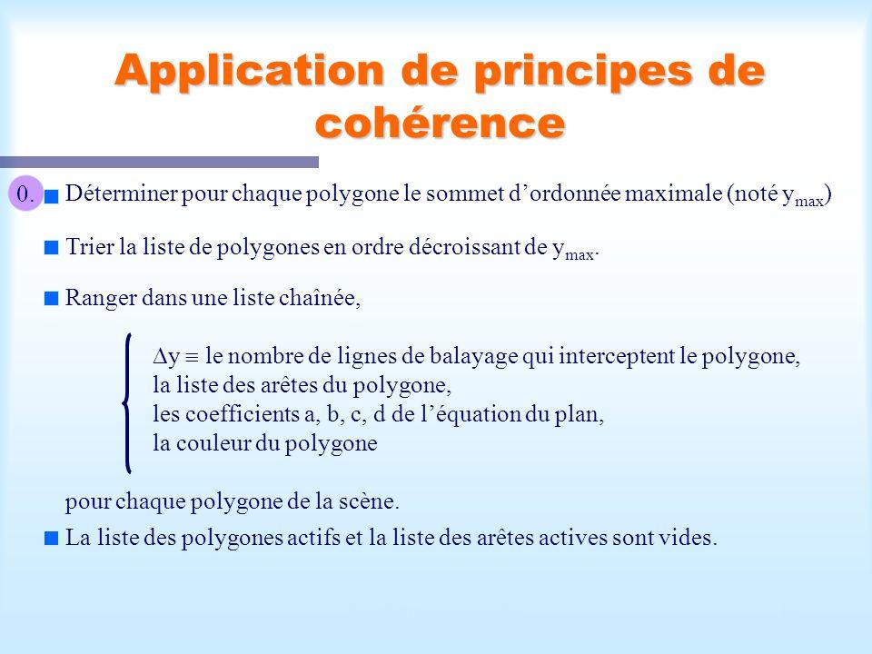 Application de principes de cohérence