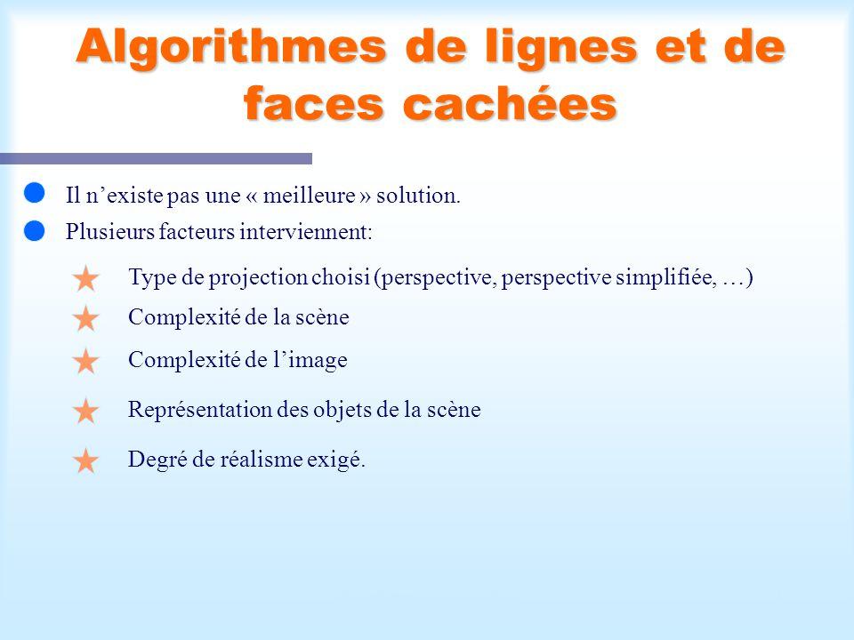 Algorithmes de lignes et de faces cachées