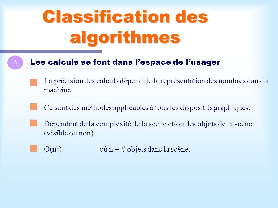 Classification des algorithmes