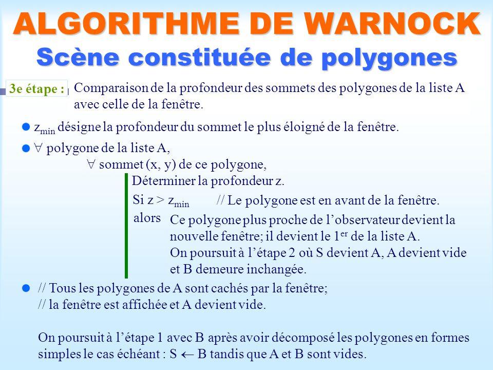 ALGORITHME DE WARNOCK Scène constituée de polygones
