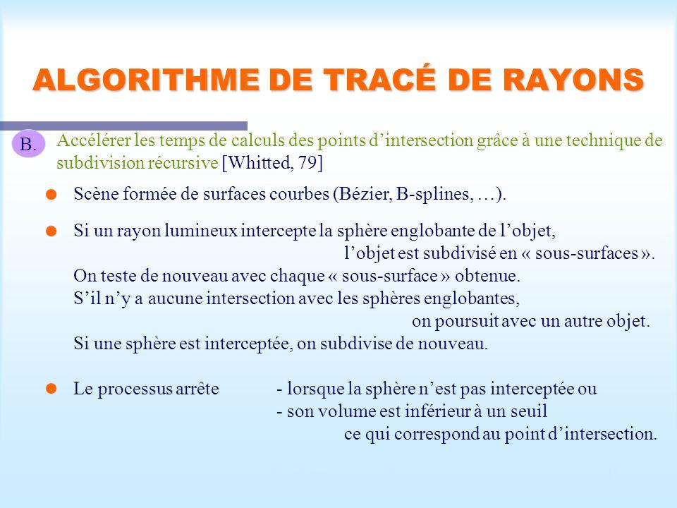 ALGORITHME DE TRACÉ DE RAYONS