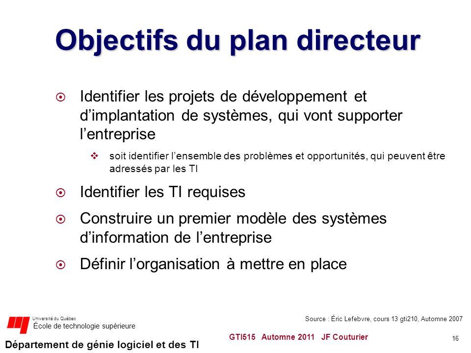 Objectifs du plan directeur