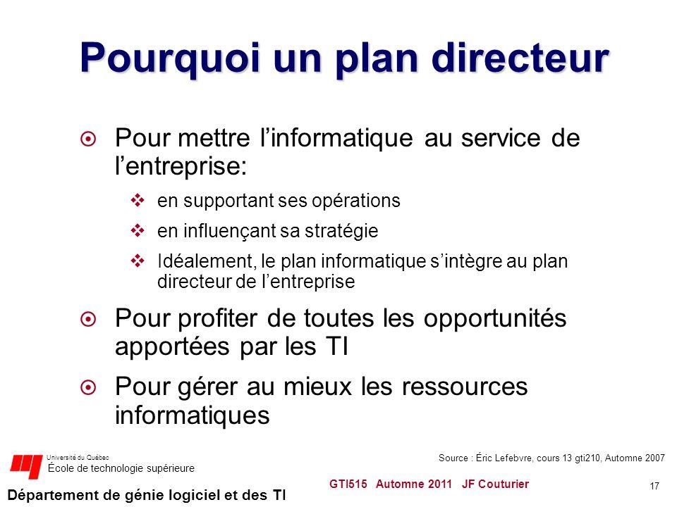 Pourquoi un plan directeur