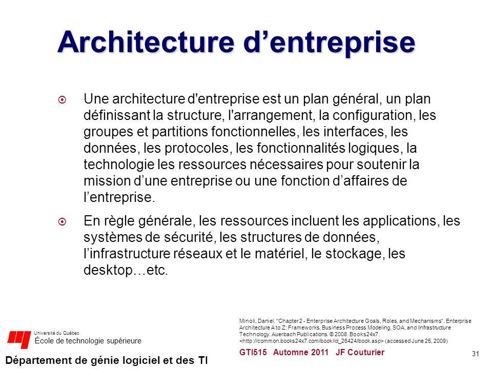 Architecture d'entreprise