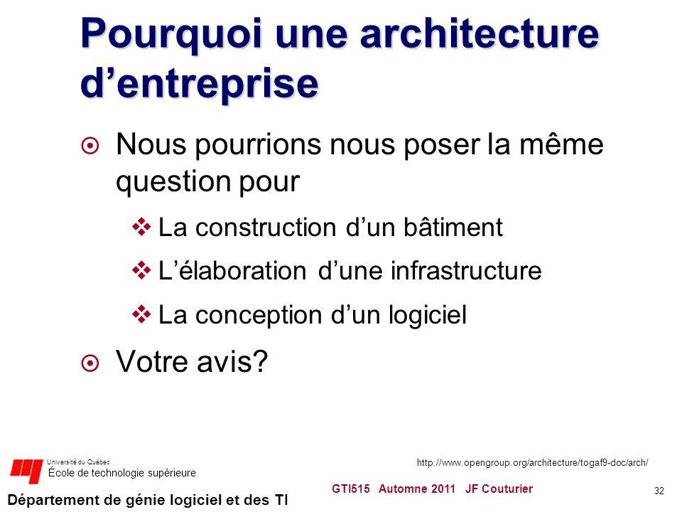 Pourquoi une architecture d'entreprise