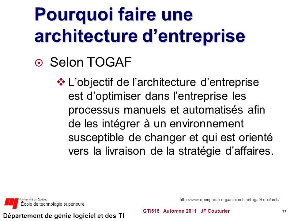 Pourquoi faire une architecture d'entreprise
