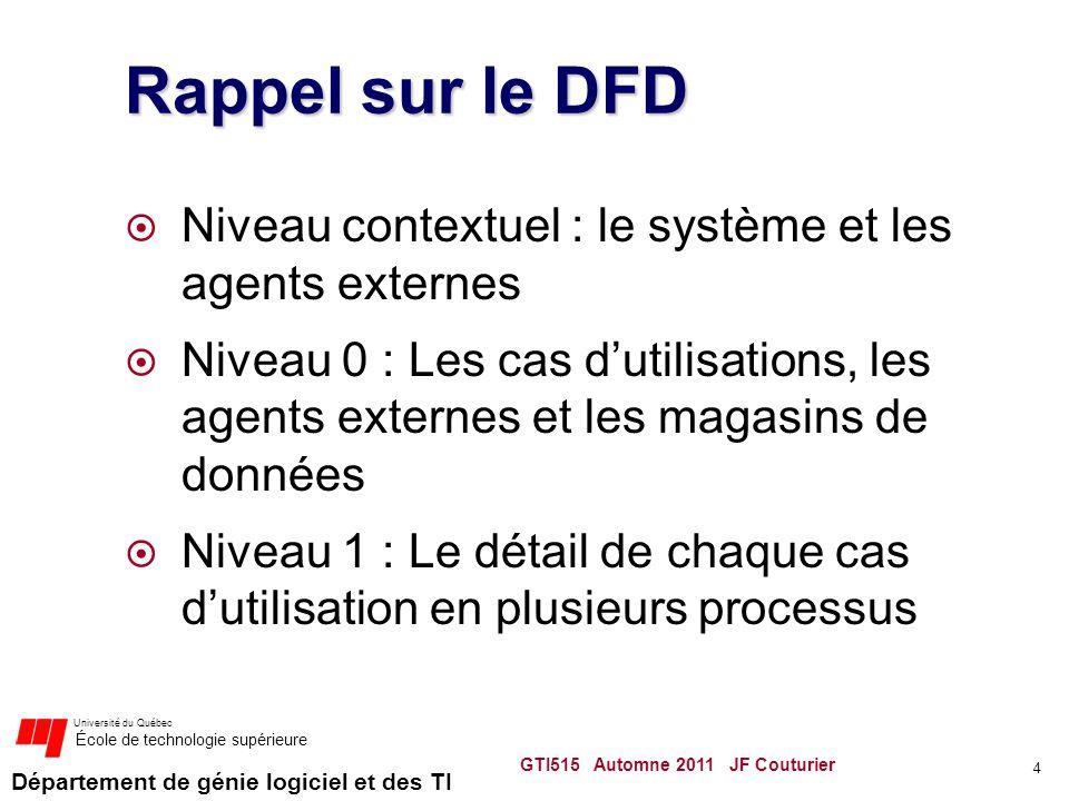 Rappel sur le DFD Niveau contextuel : le système et les agents externes.