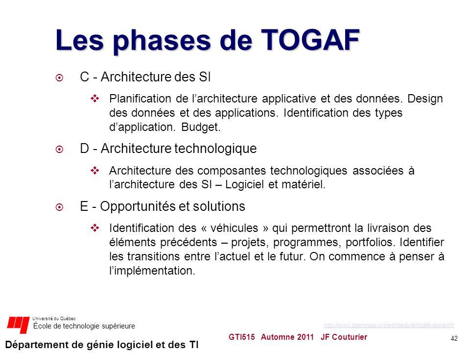 Les phases de TOGAF C - Architecture des SI