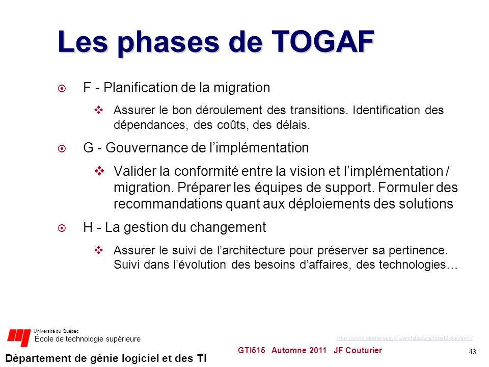 Les phases de TOGAF F - Planification de la migration