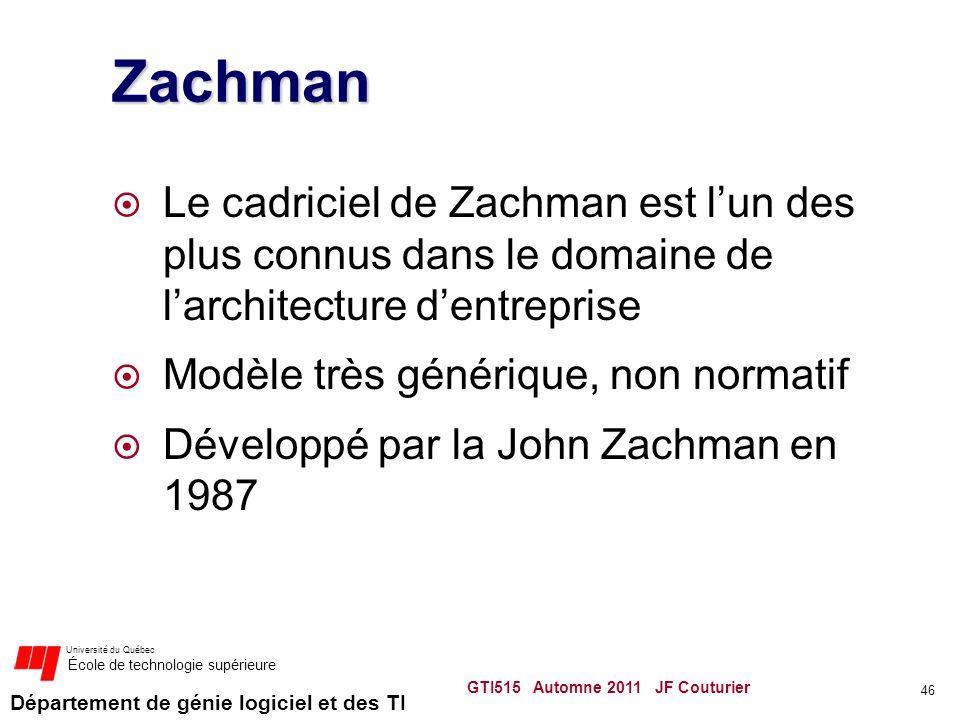 Zachman Le cadriciel de Zachman est l'un des plus connus dans le domaine de l'architecture d'entreprise.