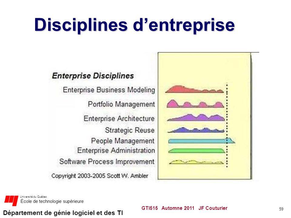 Disciplines d'entreprise