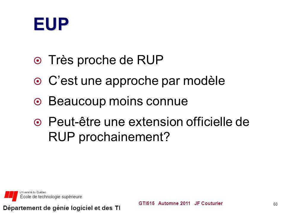 EUP Très proche de RUP C'est une approche par modèle