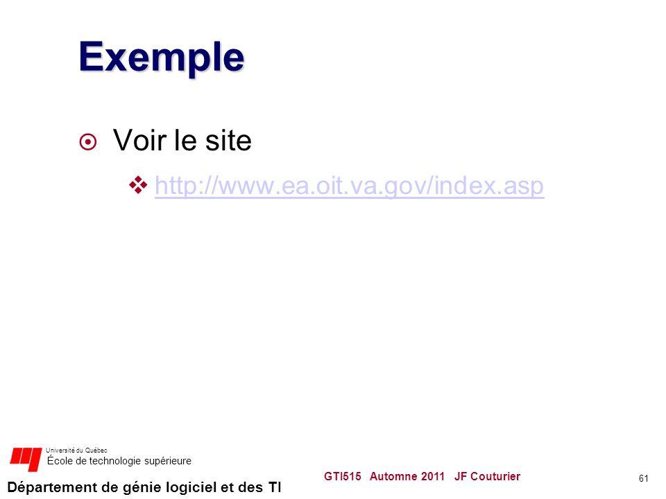 Exemple Voir le site http://www.ea.oit.va.gov/index.asp