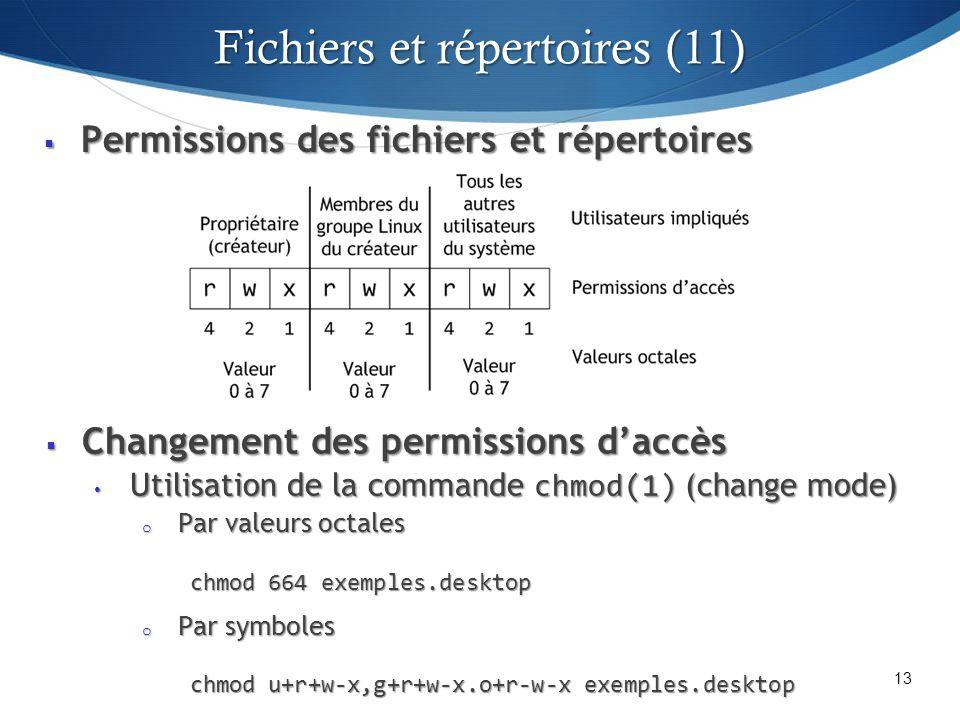 Fichiers et répertoires (11)