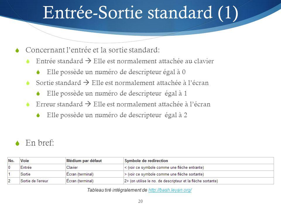 Entrée-Sortie standard (1)