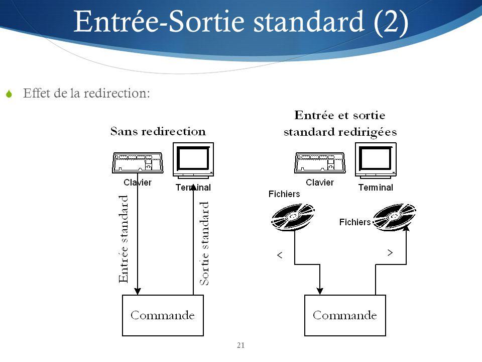 Entrée-Sortie standard (2)