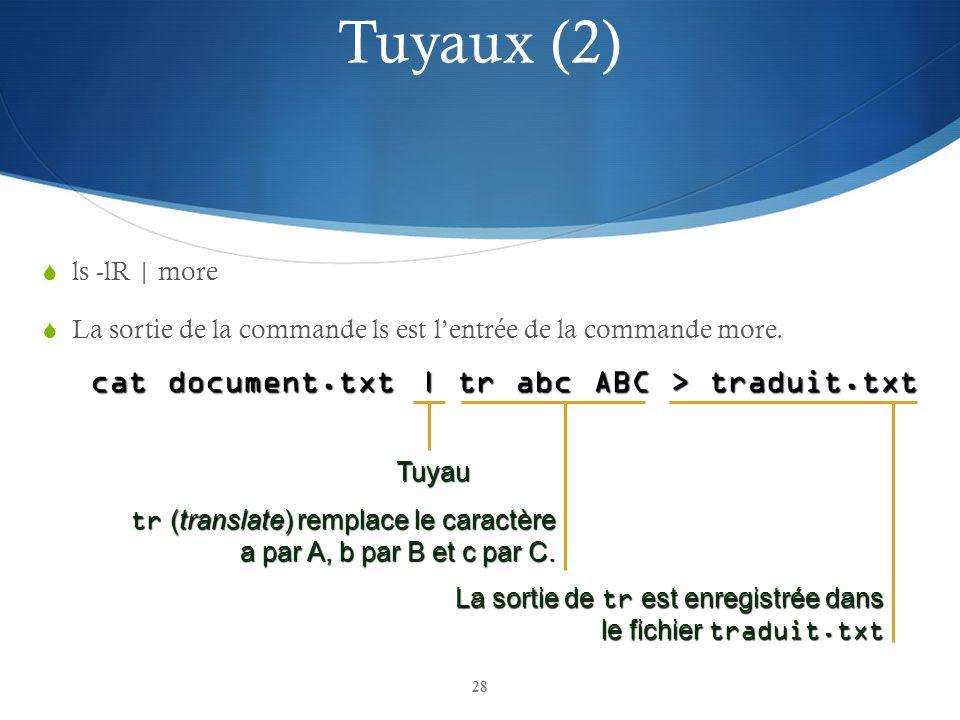 Tuyaux (2) cat document.txt | tr abc ABC > traduit.txt