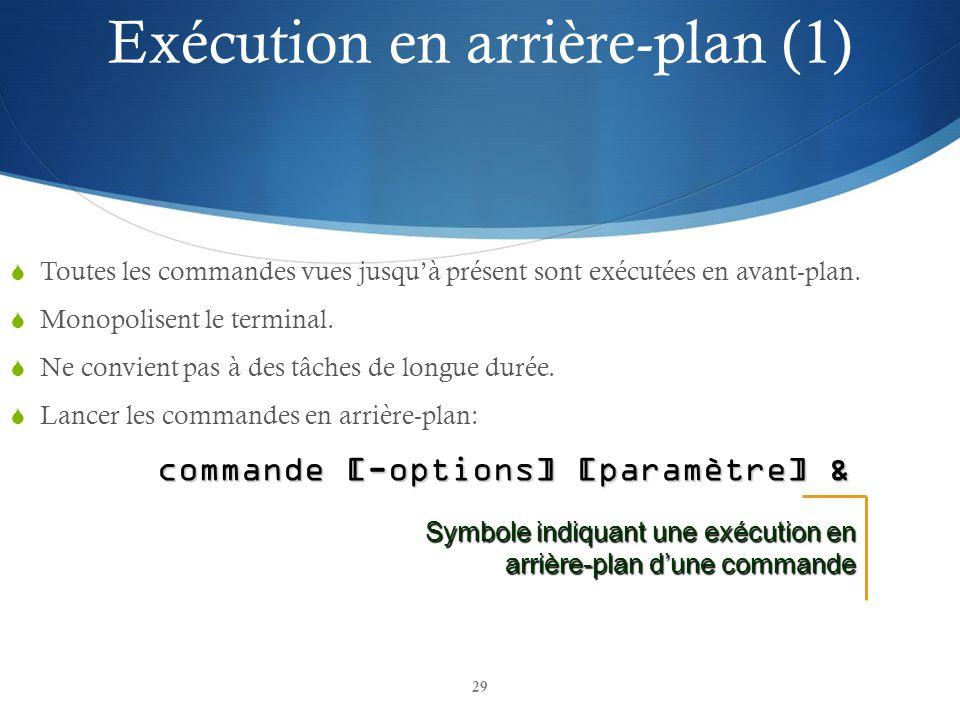 Exécution en arrière-plan (1)