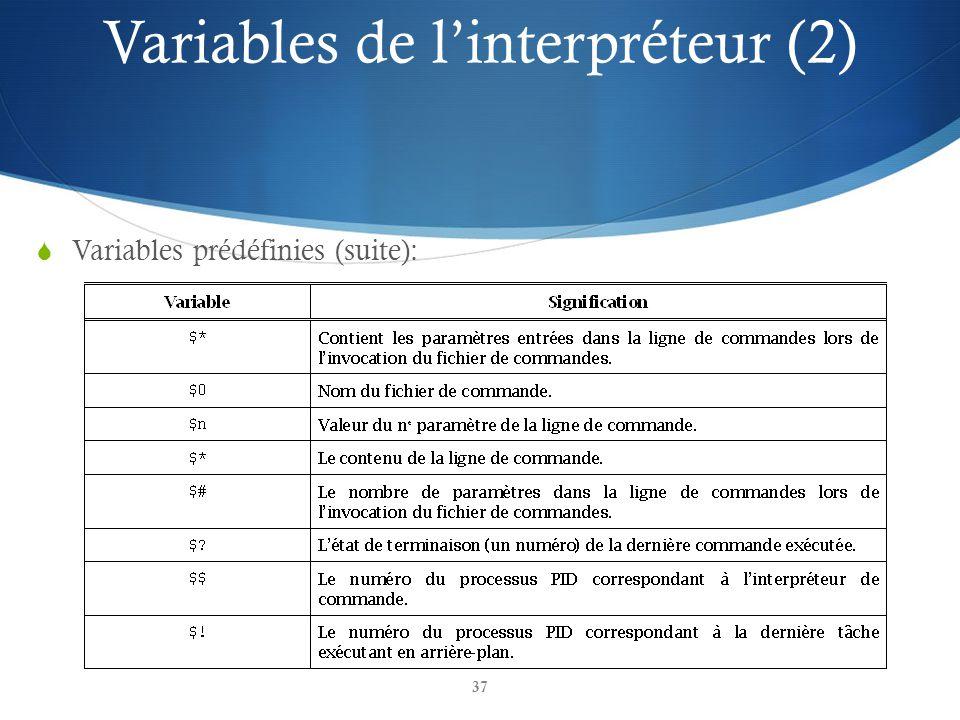 Variables de l'interpréteur (2)