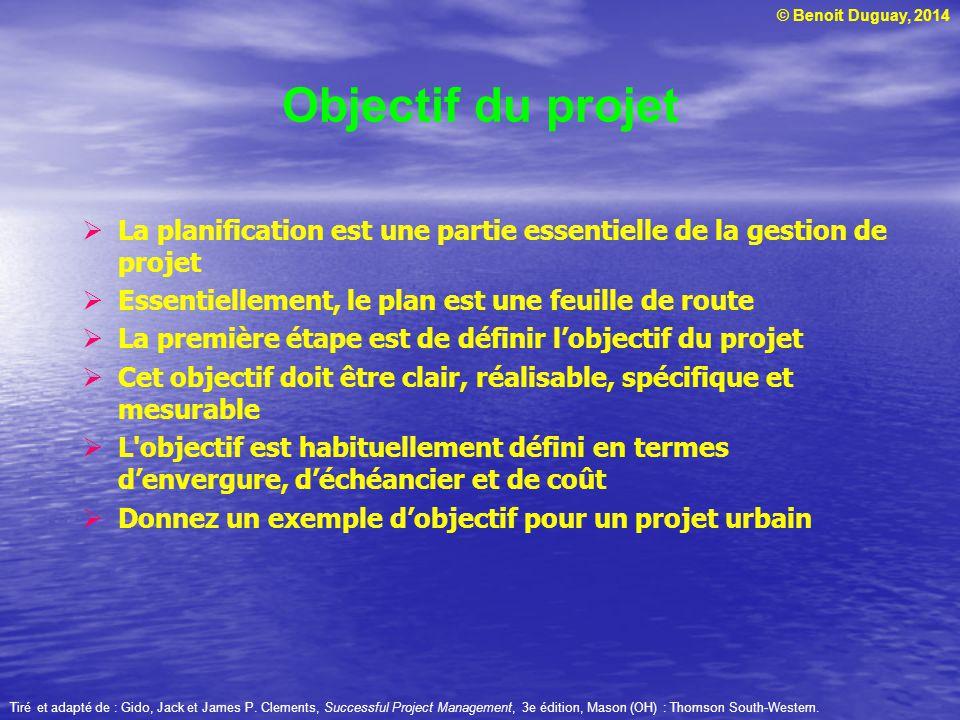 Objectif du projet La planification est une partie essentielle de la gestion de projet. Essentiellement, le plan est une feuille de route.