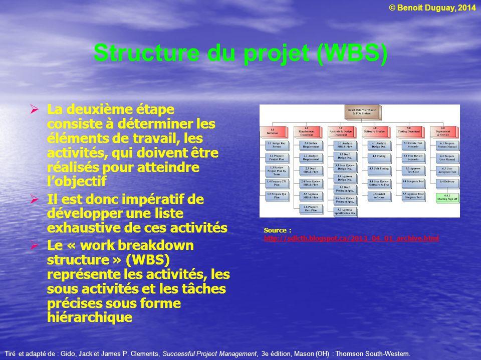 Structure du projet (WBS)