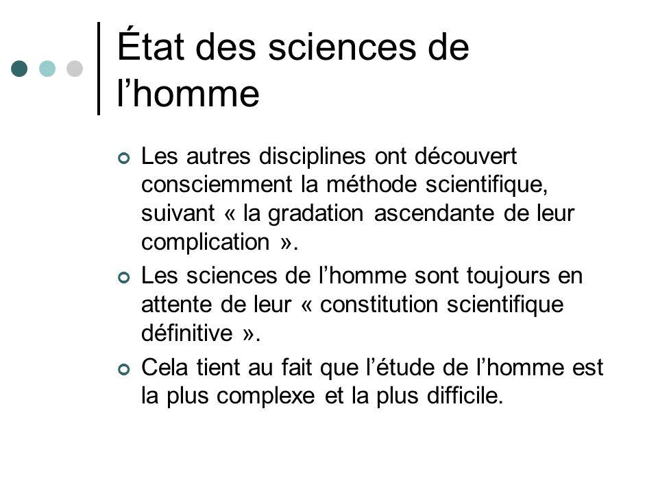 État des sciences de l'homme