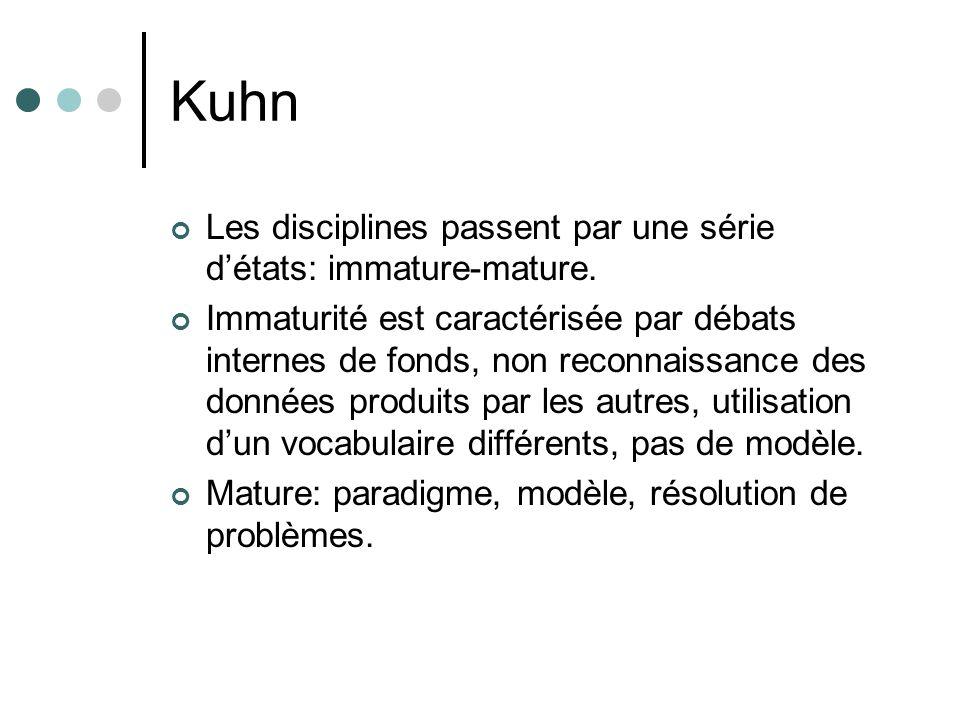 Kuhn Les disciplines passent par une série d'états: immature-mature.