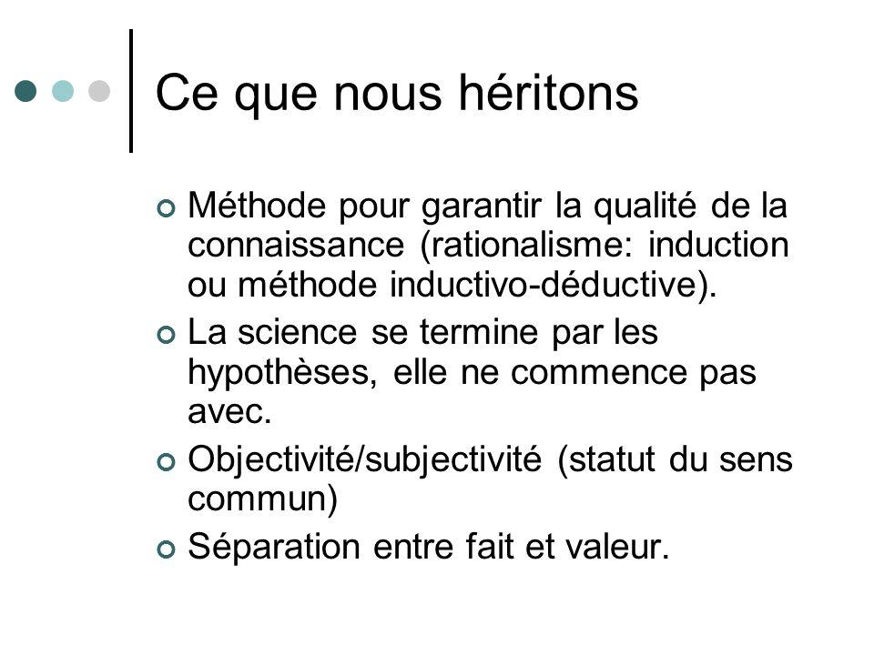 Ce que nous héritons Méthode pour garantir la qualité de la connaissance (rationalisme: induction ou méthode inductivo-déductive).