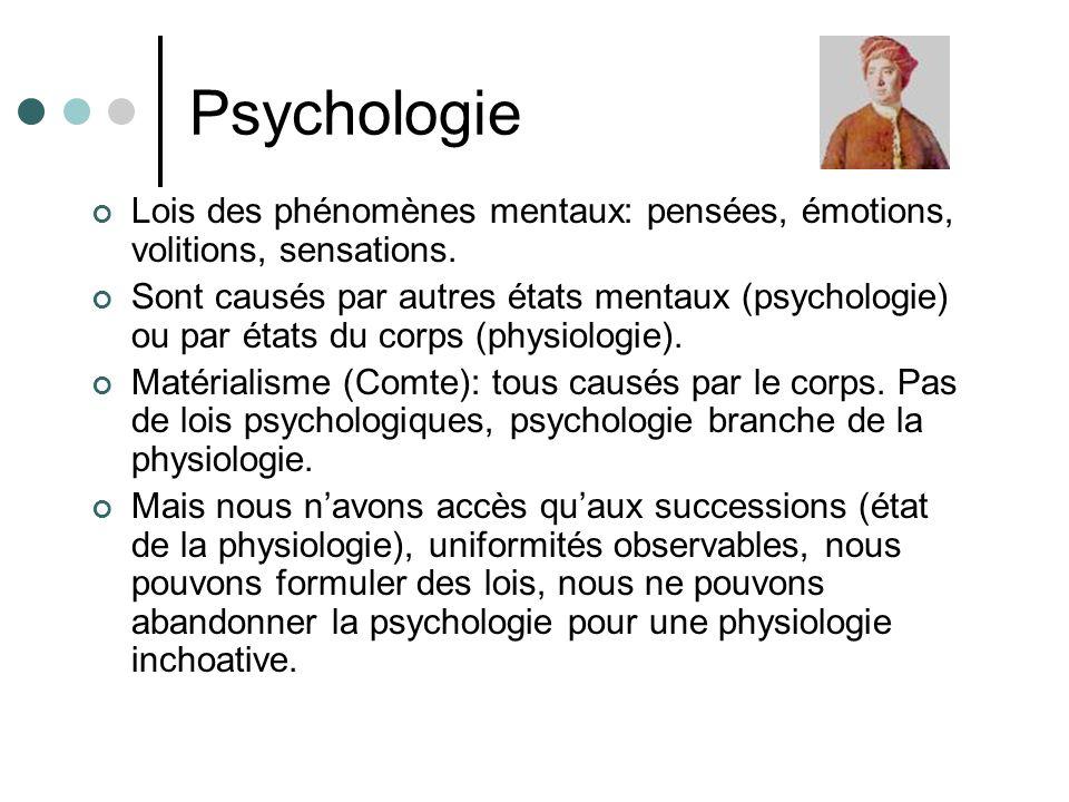 Psychologie Lois des phénomènes mentaux: pensées, émotions, volitions, sensations.