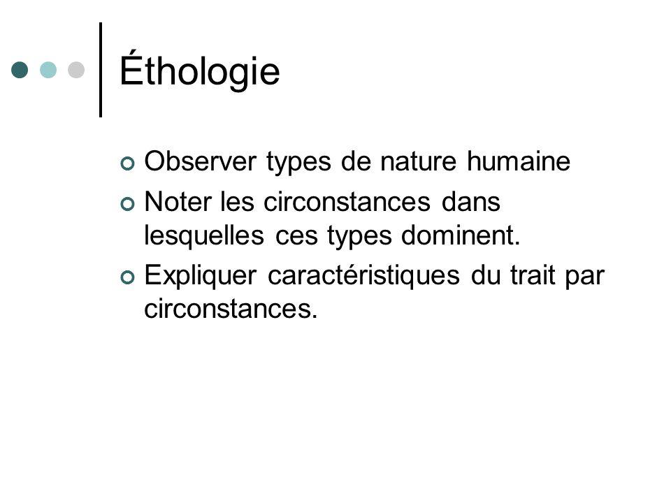 Éthologie Observer types de nature humaine