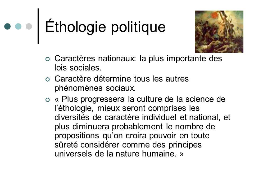 Éthologie politique Caractères nationaux: la plus importante des lois sociales. Caractère détermine tous les autres phénomènes sociaux.