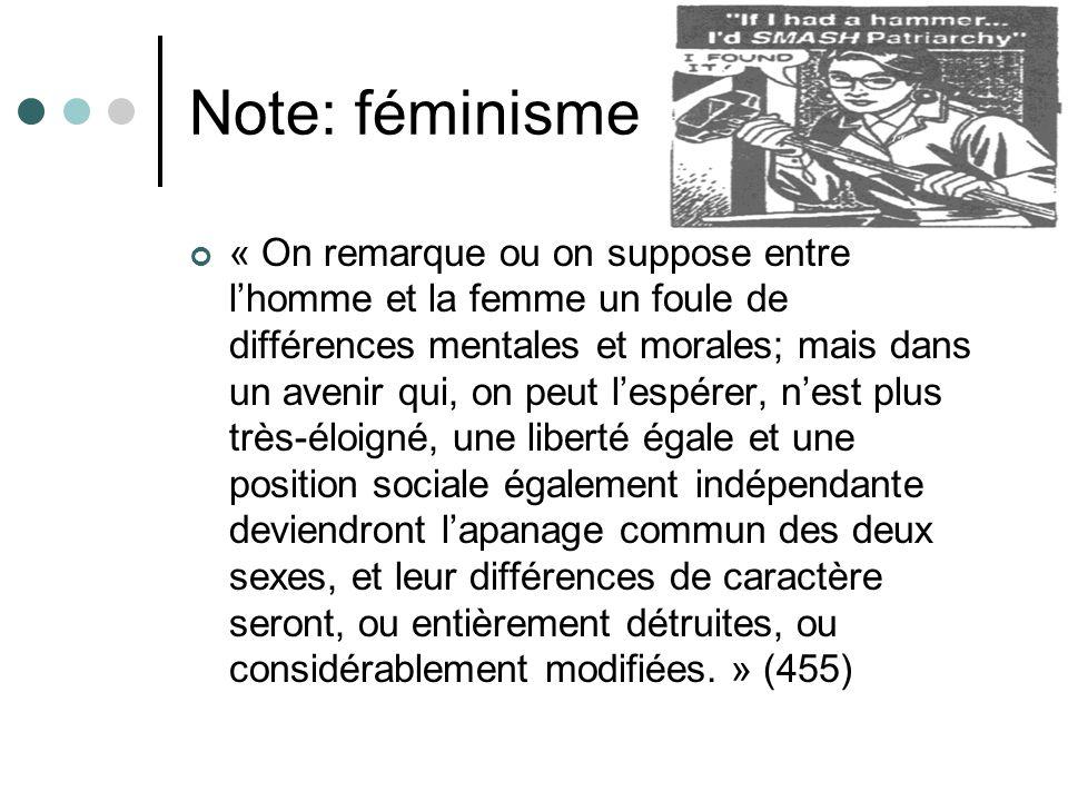 Note: féminisme