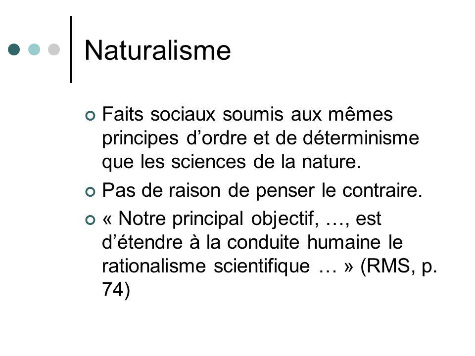 Naturalisme Faits sociaux soumis aux mêmes principes d'ordre et de déterminisme que les sciences de la nature.