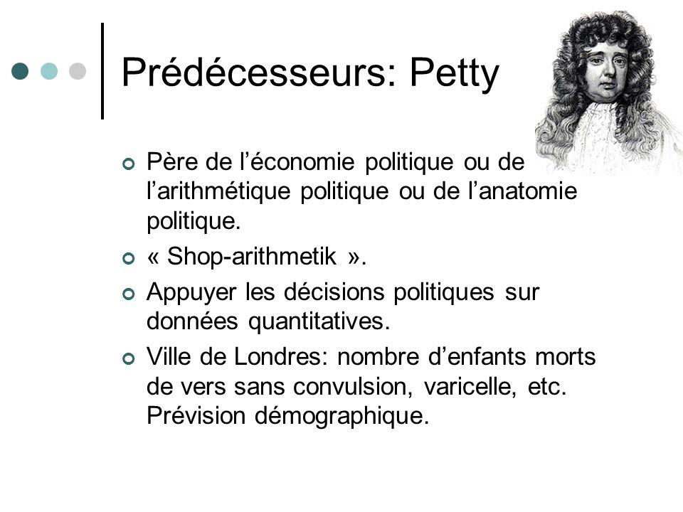 Prédécesseurs: Petty Père de l'économie politique ou de l'arithmétique politique ou de l'anatomie politique.