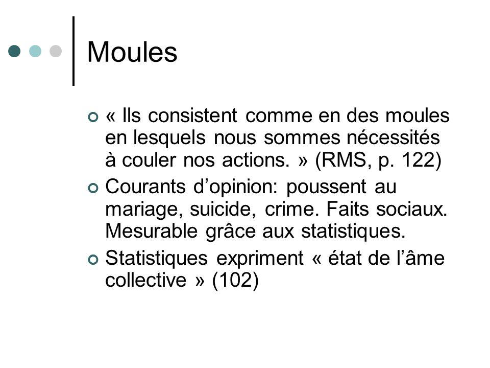 Moules « Ils consistent comme en des moules en lesquels nous sommes nécessités à couler nos actions. » (RMS, p. 122)
