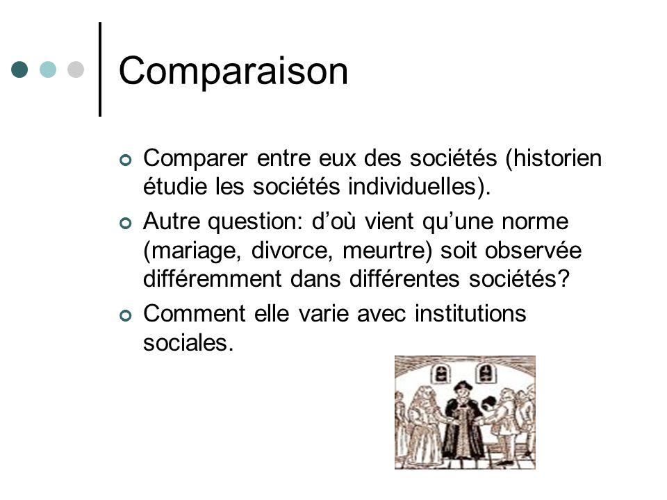 Comparaison Comparer entre eux des sociétés (historien étudie les sociétés individuelles).