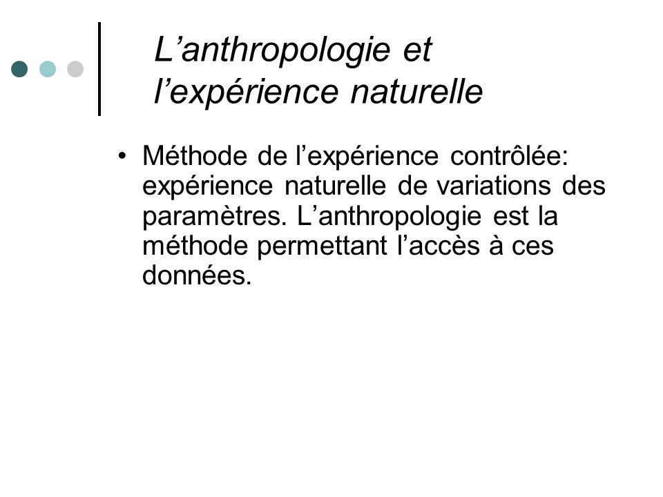 L'anthropologie et l'expérience naturelle