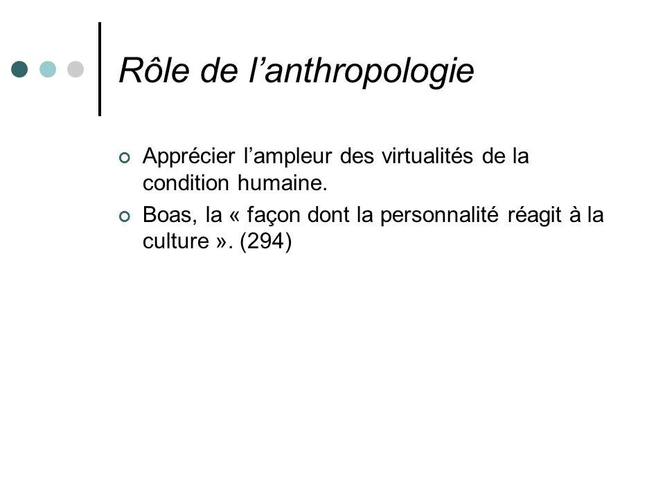 Rôle de l'anthropologie