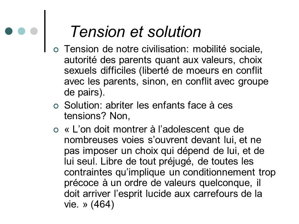 Tension et solution