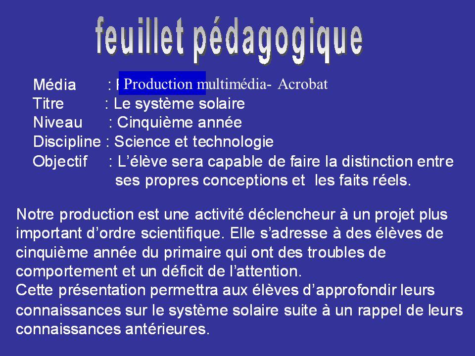 Production multimédia- Acrobat