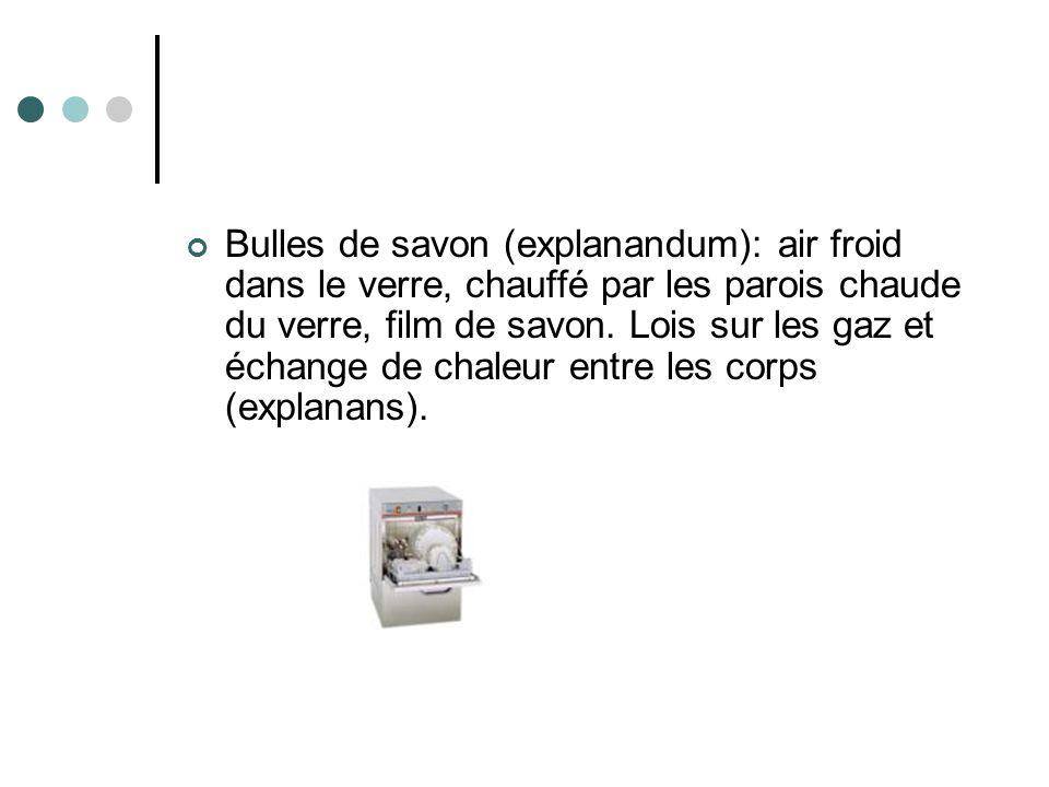 Bulles de savon (explanandum): air froid dans le verre, chauffé par les parois chaude du verre, film de savon.