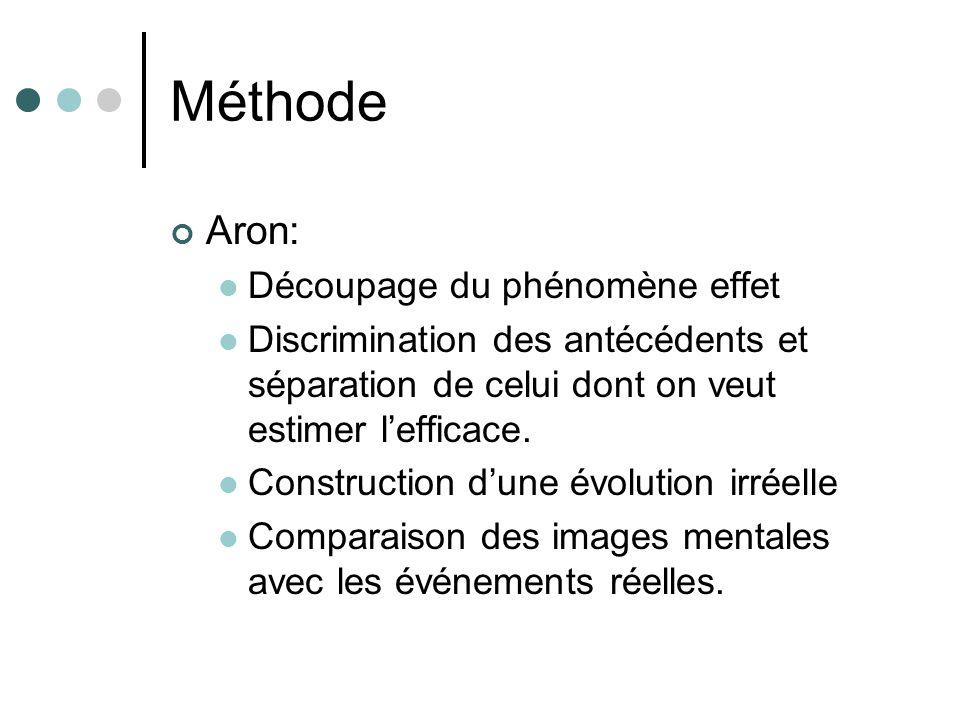 Méthode Aron: Découpage du phénomène effet