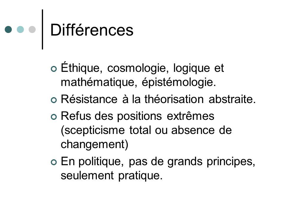 Différences Éthique, cosmologie, logique et mathématique, épistémologie. Résistance à la théorisation abstraite.