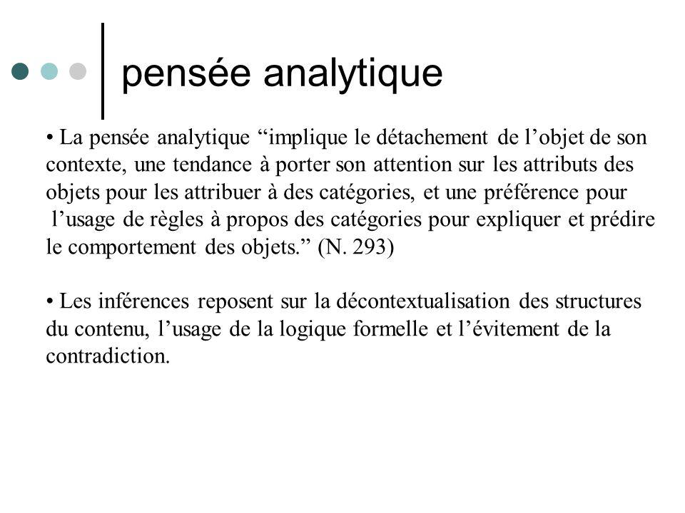 pensée analytique • La pensée analytique implique le détachement de l'objet de son.