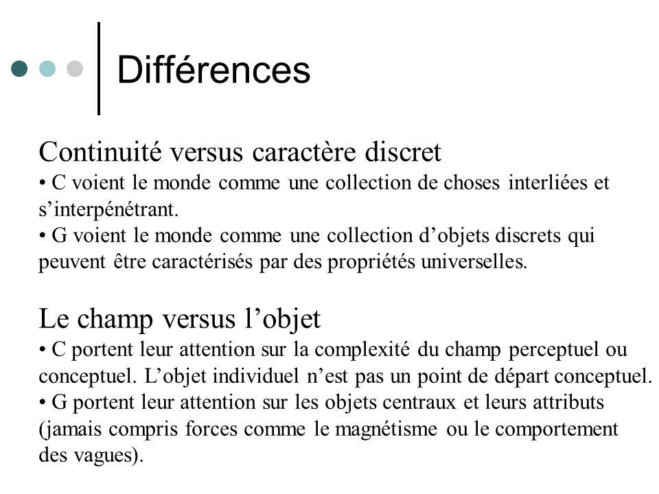 Différences Continuité versus caractère discret
