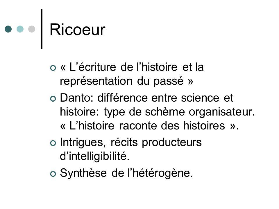 Ricoeur « L'écriture de l'histoire et la représentation du passé »