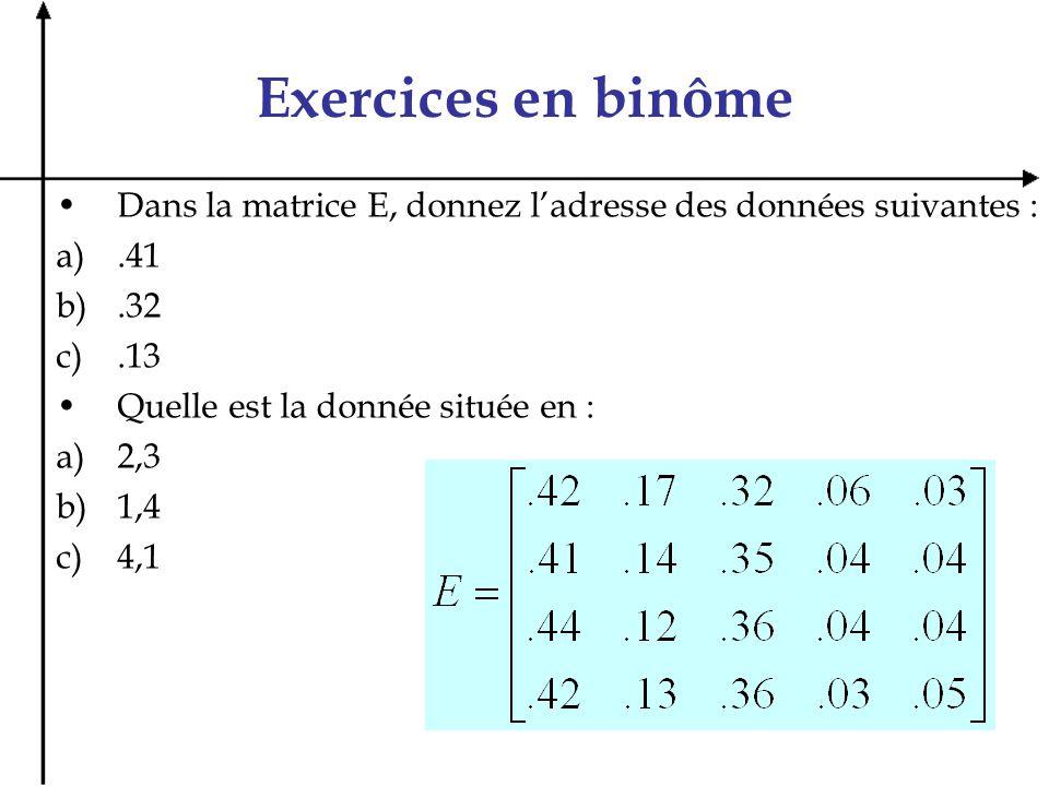 Exercices en binôme Dans la matrice E, donnez l'adresse des données suivantes : .41. .32. .13. Quelle est la donnée située en :